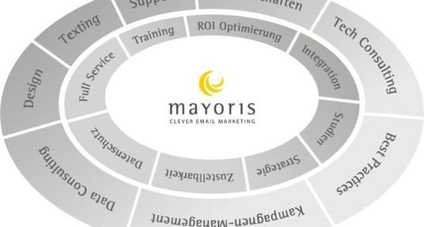 Arbeiten bei Mayoris AG 6f2628