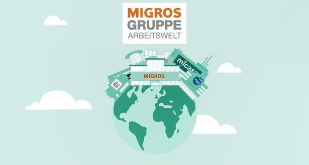 Arbeiten bei Migros-Gruppe 3d9c55